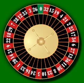 How many times does the wheel turn on roulette usa 888 poker